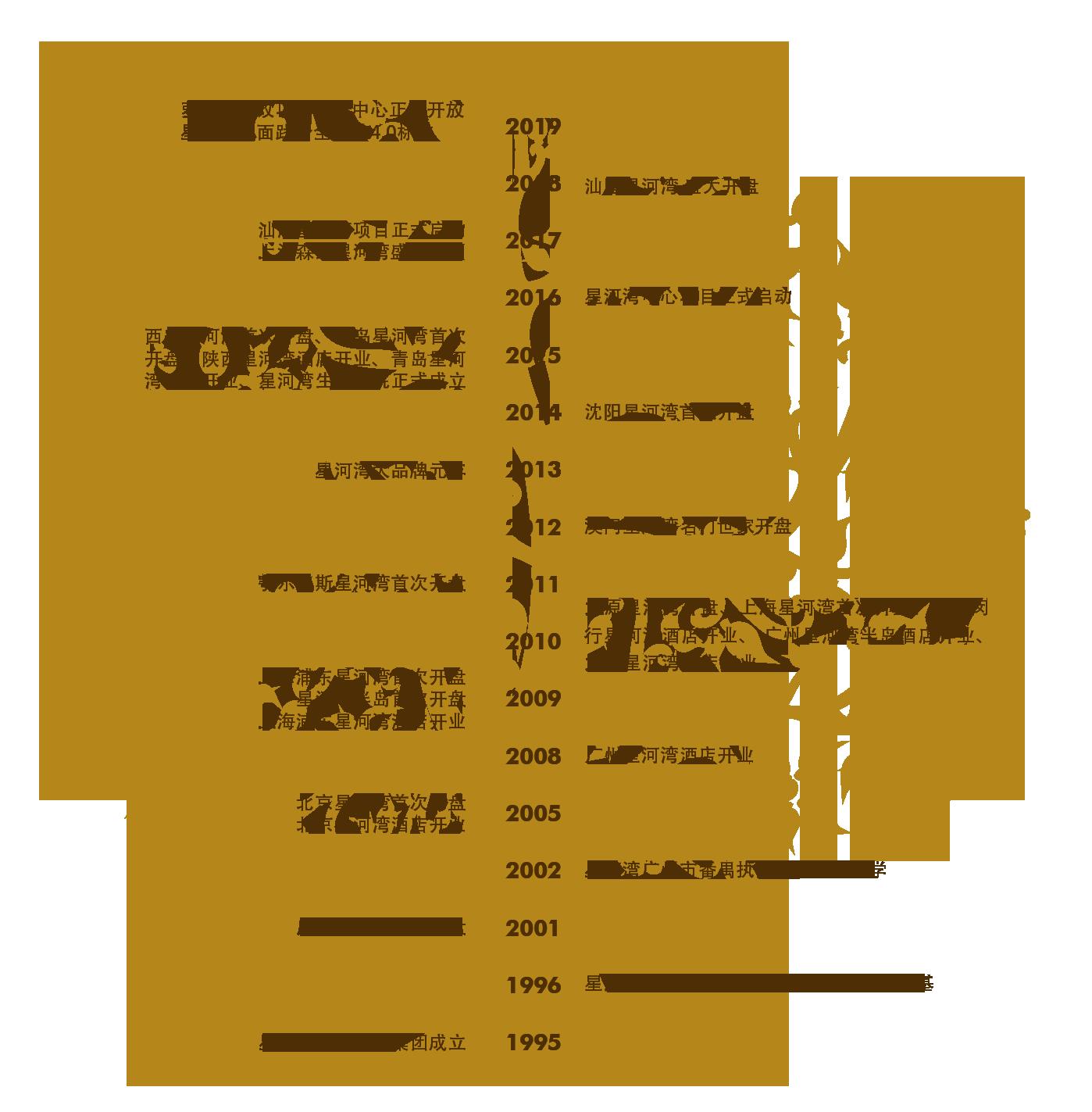 发展历程-树1(2020-3-7).png